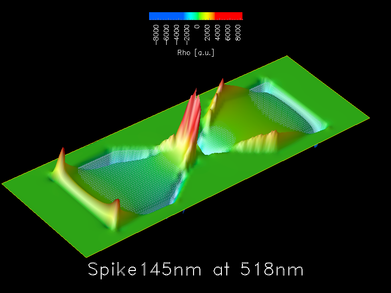 This movie shows a Plasmon Resonance of an isolated 20nm thick Gold spike structure in air. The structure is illuminated by unit amplitude CW plane wave incident from top and polarized along the long axis of the structure. A surface plot of Rho (Div E) slicing through the top face of the structure is shown. NOTE: this is the, short wavelength, low enhancment,